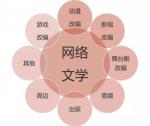 中国社科院发布《2019年网络文学发展报告》:现实题材创作井喷